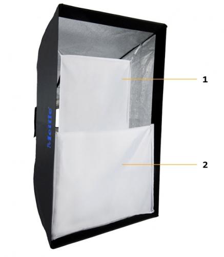 Softbox Aufbau 1