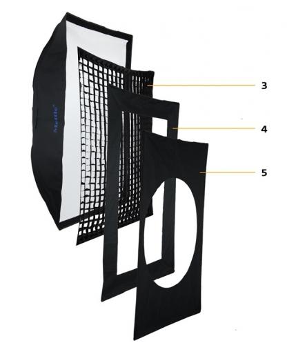 Softbox Aufbau 2