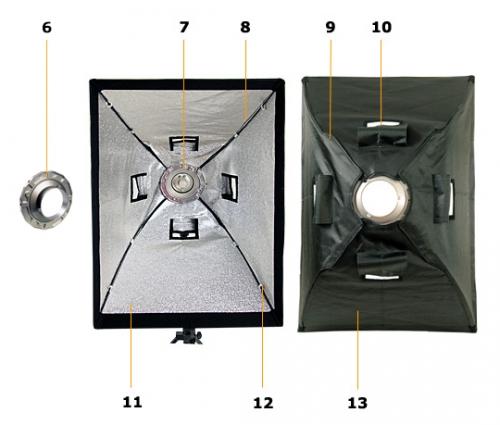 Softbox Aufbau 3
